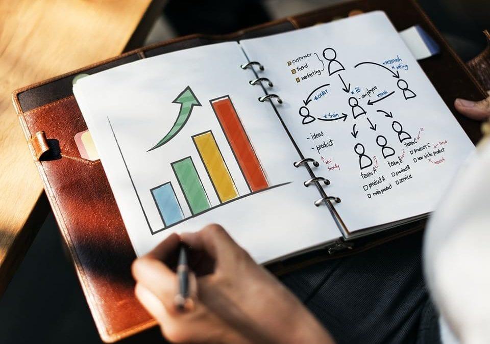 Best Practices in B2B Internet Marketing