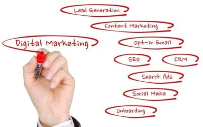 Simple Tips To  Make Your Internet Marketing Strategies Work